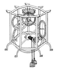 Zeichnung des Astrariums von Giovanni de Dondi (1344) (Quelle: Wikimedia)