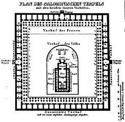 Plan des Salomonischen Tempels in Jerusalem