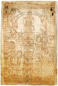 Stammbaum der Karolinger, aus Chronicon Universale des Ekkehard von Aura, 2. Hälfte 12. Jh. (Quelle: Wikipedia)
