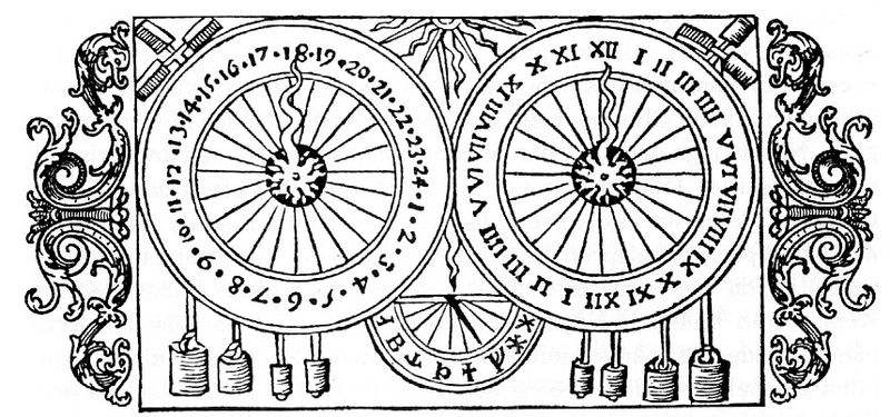 Petrus Astronomus Astronomische-Uhr aus der Kathedrale in Uppsala (Schweden)