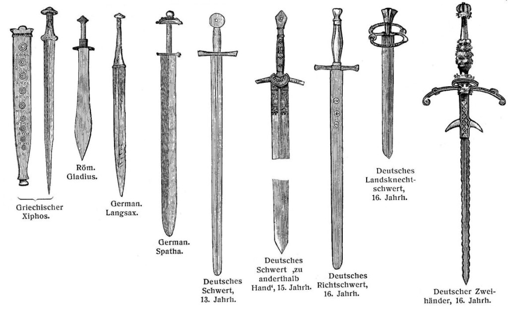 Verschiedene Schwerttypen - Meyers Großes Konversations-Lexikon 6. Auflage 1905 (Quelle:Wikipedia)