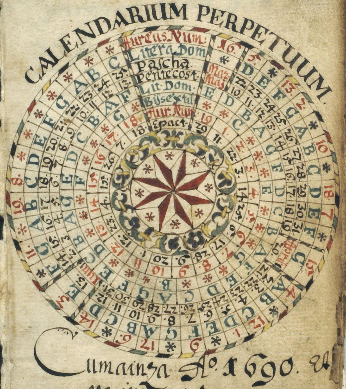 Ewiger Kalender (Julianisch) von 1690 aus Graubünden/CH (Annahme des Gregorianischen Kalenders erst im 18. Jh.) Quelle: Wikipedia