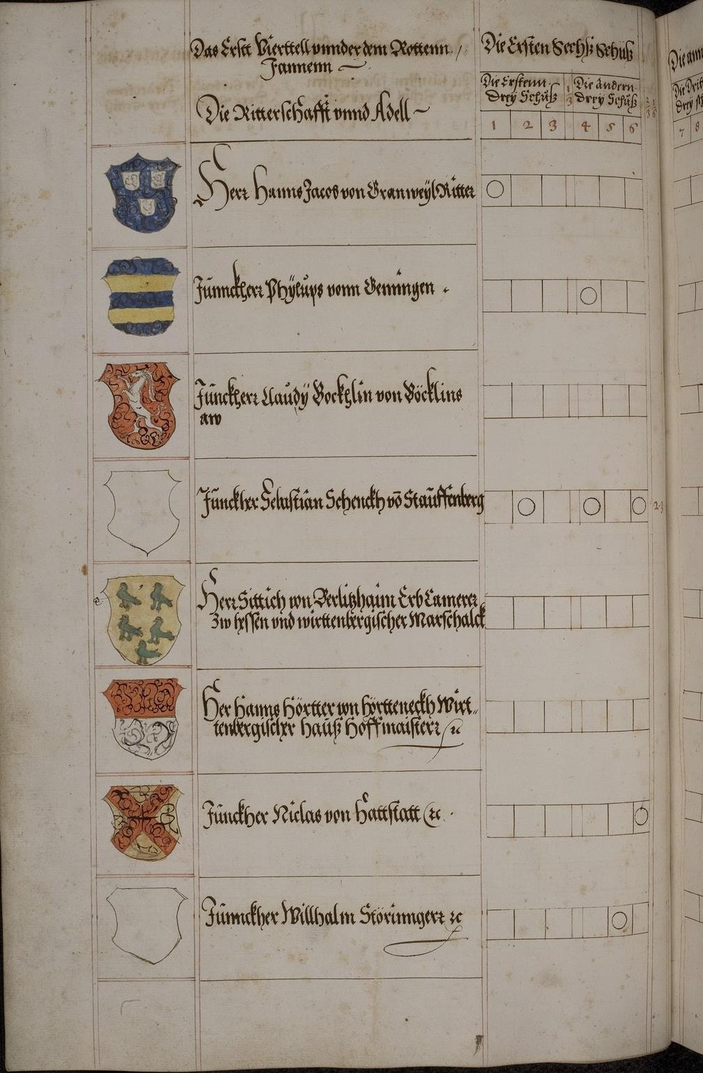 """Beschreibung des Armbrustschießens in Stuttgart 1560 -  Schießergebnisse der Teilnehmer mit deren Wappen   Erthel, Ulrich (Schreiber) Augsburg um 1561  Cod. Pal. germ. 77, fol. 019v  Quelle: Universitätsbibliothek Heidelberg  Lizenz: <a title=""""Creative Commons-Lizenz cc-BY-NC-SA"""" href=""""http://creativecommons.org/licenses/by-nc-sa/3.0/de/"""" target=""""_blank"""">Creative Commons-Lizenz cc-BY-NC-SA</a></von>"""