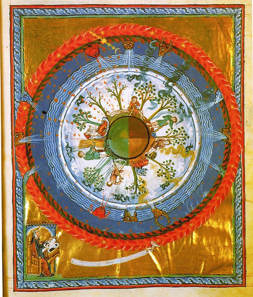 Mittelalterliche Vorstellung einer runden Erde: Erdkugel, auf dem gleichzeitig verschiedene Jahreszeiten herrschen. Hildegard von Bingen: 'Werk Gottes' - 12. Jahrhundert (Quelle: Wikipedia)